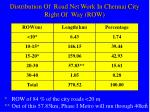 distribution of road net work in chennai city right of way row