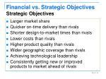 financial vs strategic objectives strategic objectives