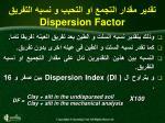 dispersion factor