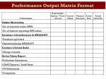 performance output matrix format3