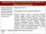 statewise physical performance 2010 11 houses completed