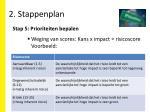2 stappenplan12