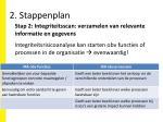2 stappenplan2