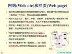 web site web page