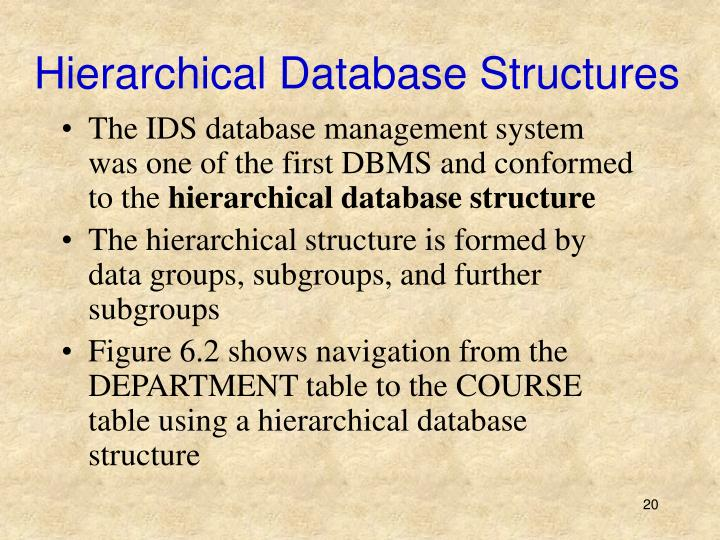 Hierarchical Database Structures