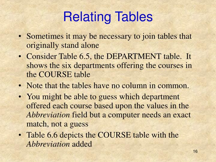 Relating Tables