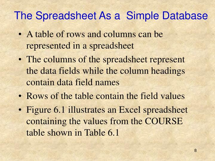 The Spreadsheet As a  Simple Database