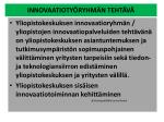 innovaatioty ryhm n teht v