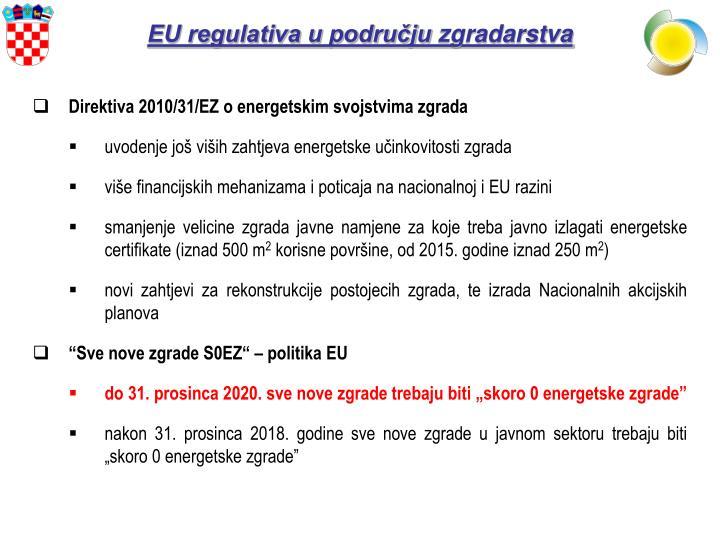 EU regulativa u području