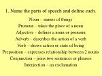 1 name the parts of speech and define each