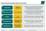recommend ed strategic options for romania