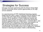 strategies for success2