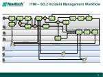 itim so 2 incident management workflow