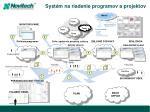 syst m na riadenie programov a projektov