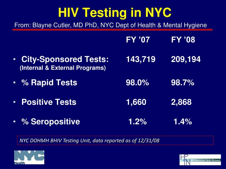 HIV Testing in NYC