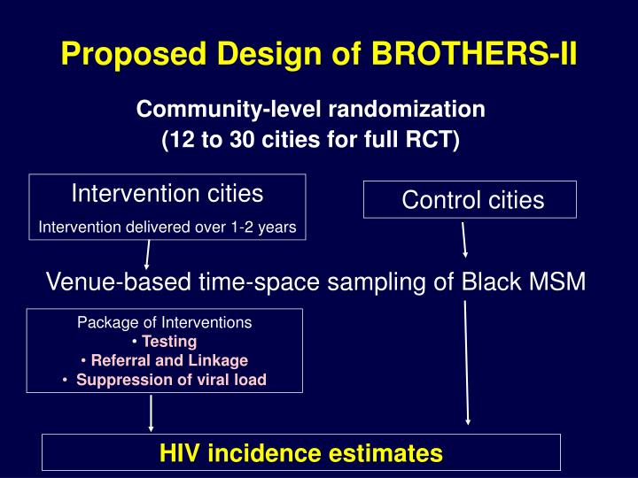 Proposed Design of BROTHERS-II