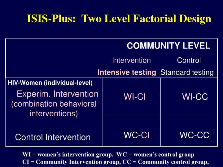 ISIS-Plus:  Two Level Factorial Design