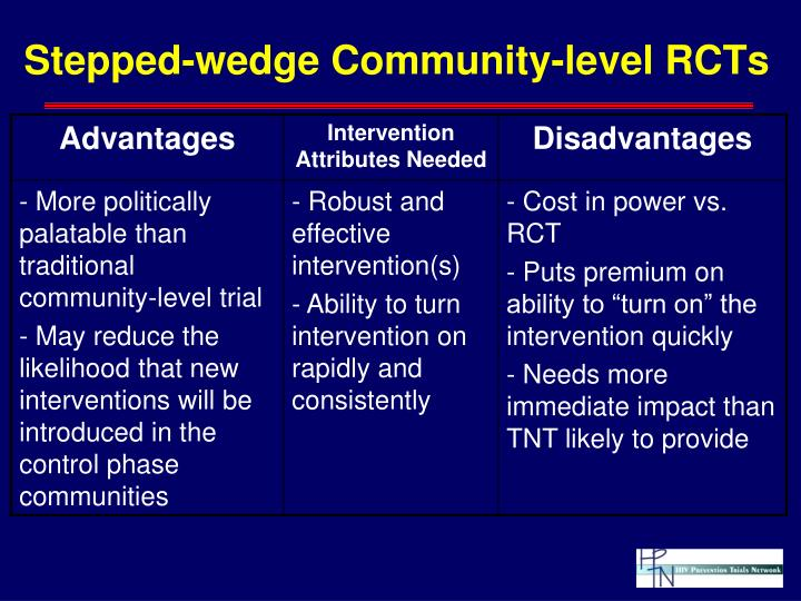 Stepped-wedge Community-level RCTs