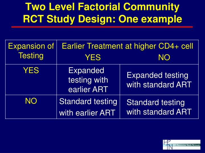 Two Level Factorial Community RCT Study Design: One example
