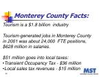 monterey county facts1