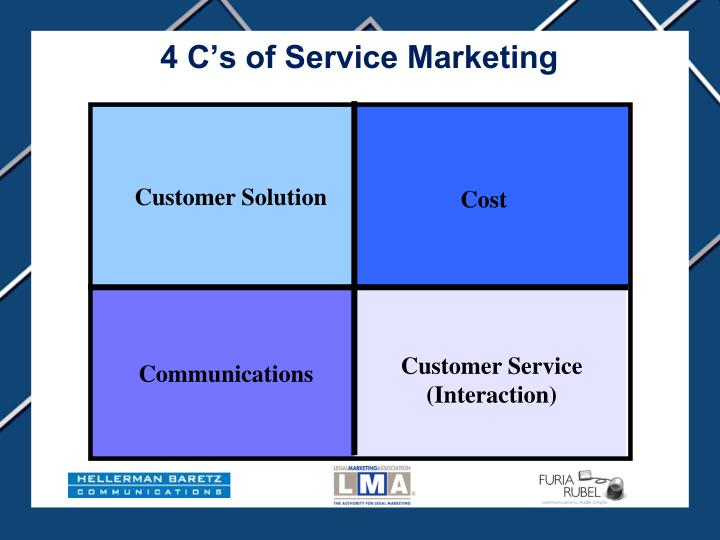 an ethic of public service and marketing orientation Marketing ethics and strategy marketing ethics includes the principles and standards that guide the behavior of individuals and groups in making marketing decisions market orientation an ethical climate is also conducive to a strong market orientation market orientation-development of an.