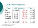 uc berkeley statistics