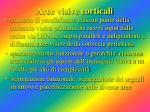 aree visive corticali