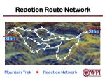reaction route network