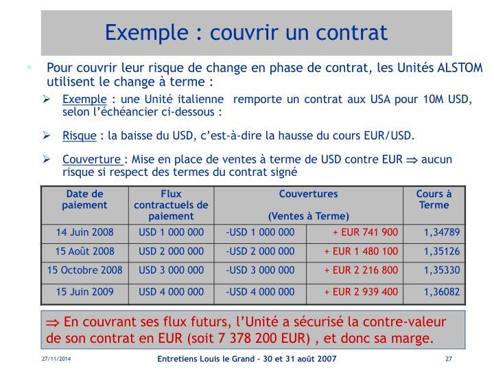 Exemple : couvrir un contrat