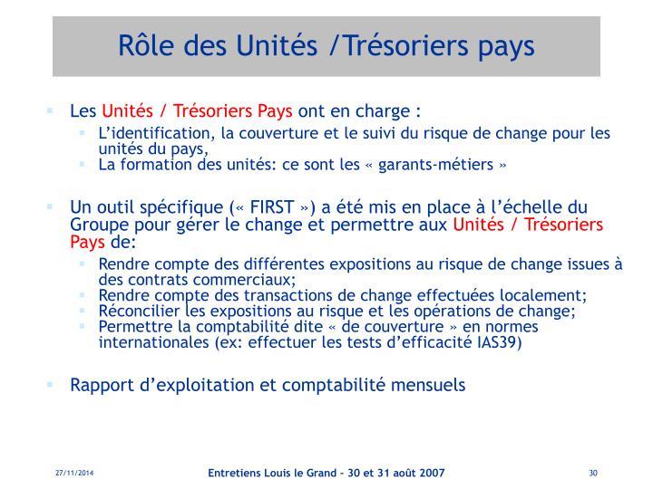 Rôle des Unités /Trésoriers pays