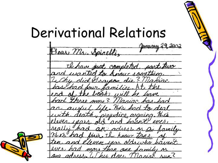 Derivational Relations