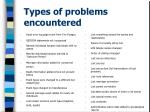types of problems encountered