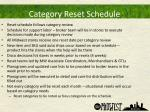category reset schedule