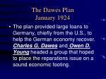 the dawes plan january 19241