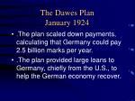 the dawes plan january 19242