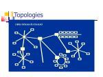 topologies2