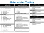materials for testing