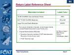 return label reference sheet