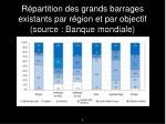r partition des grands barrages existants par r gion et par objectif source banque mondiale