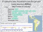 e infrastructure shared between europe and latin america eela http www eu eela org