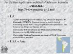 pacific rim application and grid middleware assembly pragma http www pragma grid net