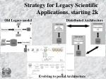 strategy for legacy scientific applications starting 2k
