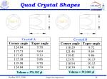 quad crystal shapes