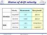 status of drift velocity