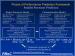 pieces of performance prediction framework