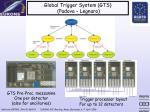 global trigger system gts padova legnaro