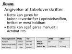angivelse af tabeloverskrifter