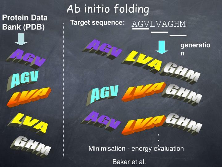 Ab initio folding