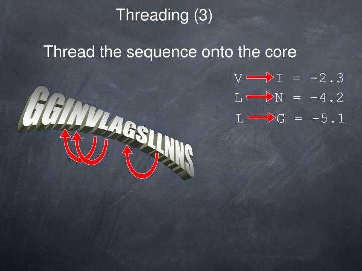 Threading (3)
