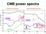 cmb power spectra1